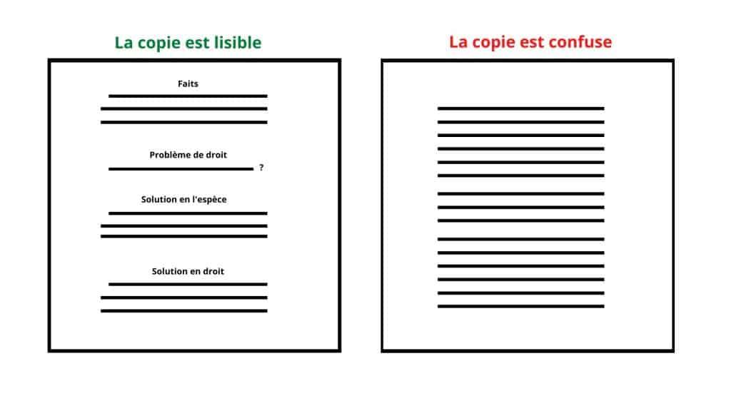 Exemple forme cas pratique aideauxtd.com